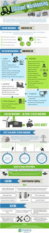 Adattsi infographic demonstrates steps to a greener warehouse